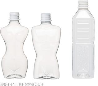 デザインボトル ※資料提供:料材開発株式会社